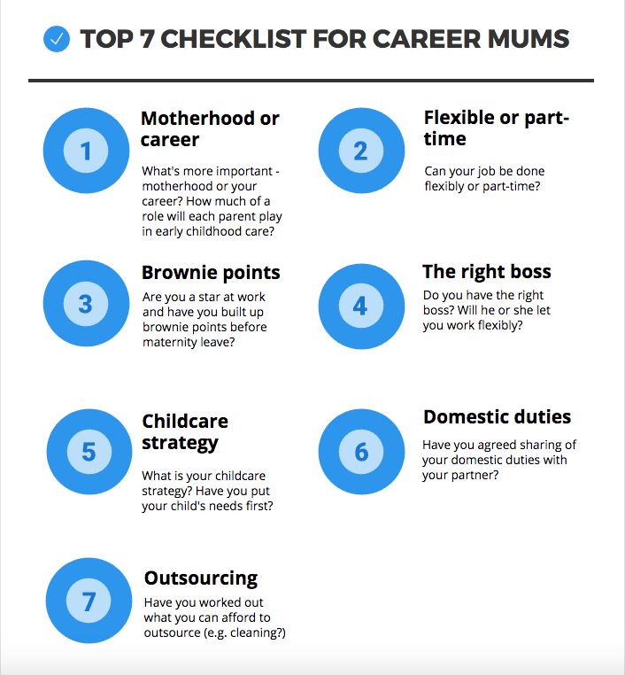 Top 7 Checklist for Career Mums